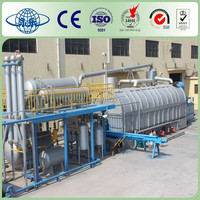 High Quality Fully Automatic Scrap/Waste Rubber/Tyre Pyrolysis Plant
