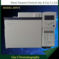 Supplier In China Measurement Amp Analysis