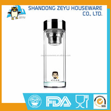 environmental tea cup glass water bottle HS code 7013370000