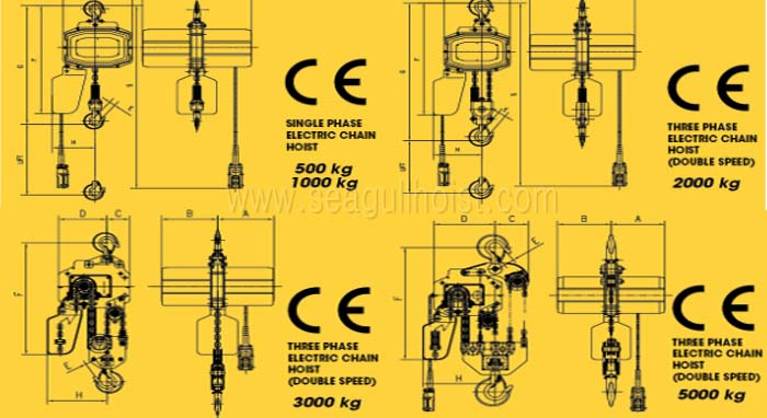 HHXG3 DOUBLE SUSPENDED TYPE THREE PHASE mini electric chain hoist 1000kg