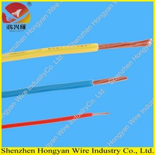 electrical cable 450/750V cu pvc single core 70mm copper cable