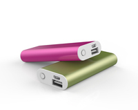 2200mah rechargeable portable power bank for mobile phones,digital camera