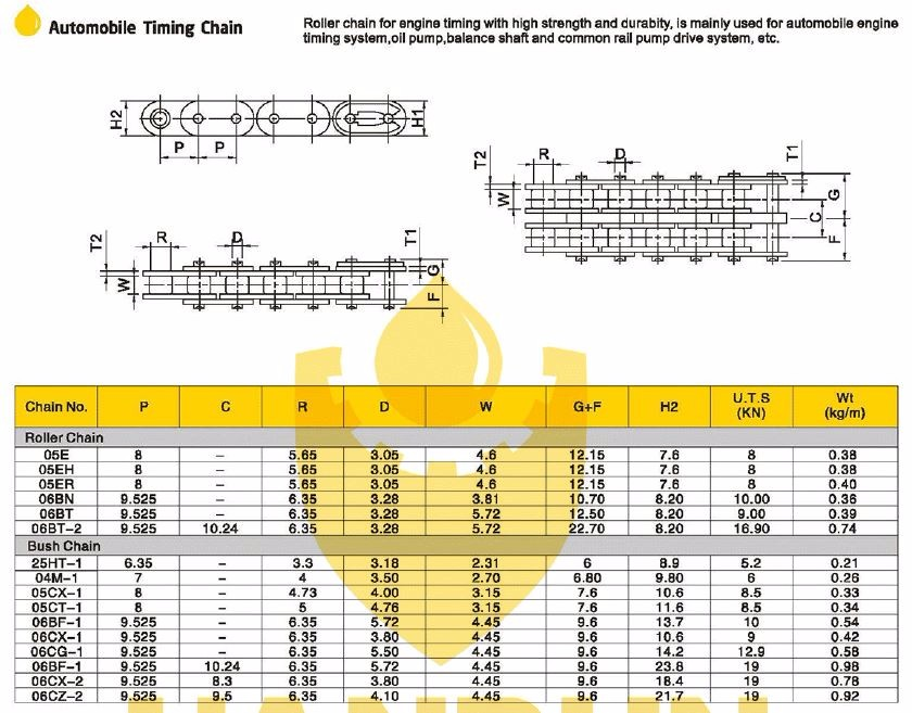 Timing Chain OE No.0009932076 for engine 271 with 106Links