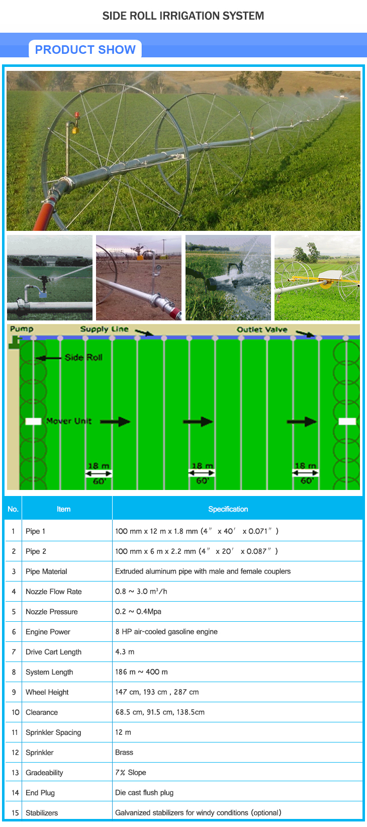 VODAR Motor Roll Irrigation System
