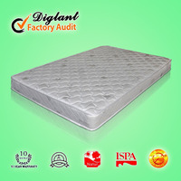 bead beds price of furniture kerala mattress
