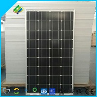 cheap price 12v 100w solar panel price manufacturers in china