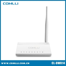 High quality 150Mbps Wireless N ADSL2/2+ 150m openwrt adsl modem router