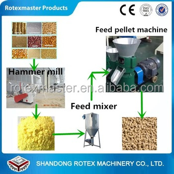 Small feed mill feed pellet plant/ poultry feed production line