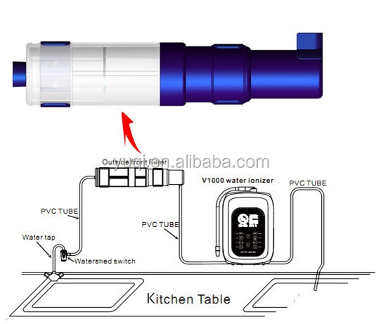 outdoor water filter reverse osmosis home filters system