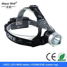 Aluminum alloy cree waterproof led headlight manufacturer
