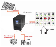 10 kw whole house solar power system 10kw off grid solar system 10kw 20kw 30kw