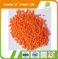 Chinese Urea Production Plant
