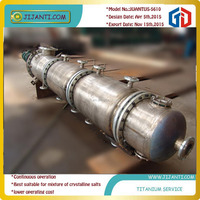 Exported high quality shell and tube marine heat exchanger