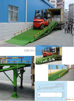 Buy dock leveler container ramp Loading dock in China on Alibaba.com