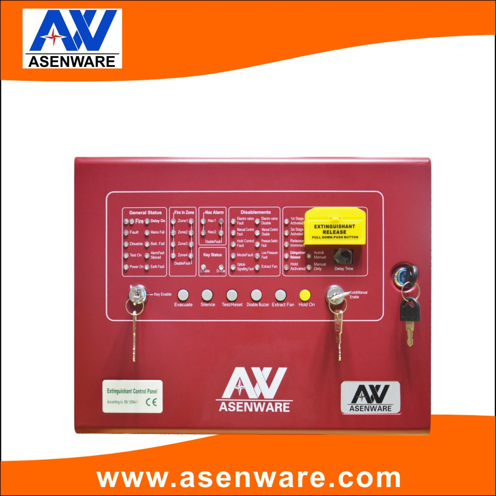gas central heating control panel