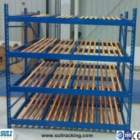 Select china products Gravity flow roller rack