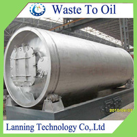 tyre to carbon black and fuel oil pyrolysis plant with eco-friendly design and high output