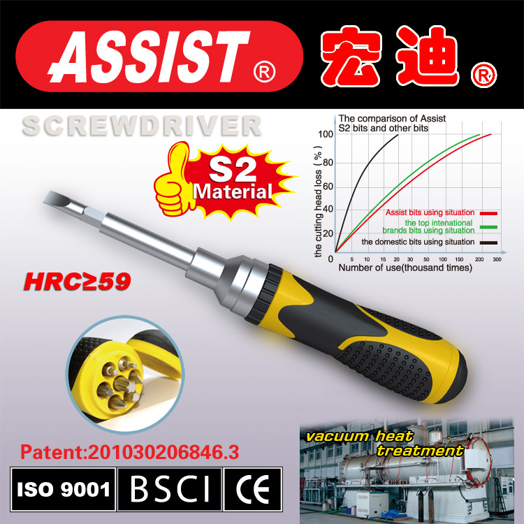 ASSIST S2 screwdriver sets J05 with PP+TPR material handle