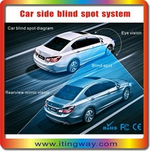 Eliminate rearview mirror blind spot, patent product, blind spot assist system
