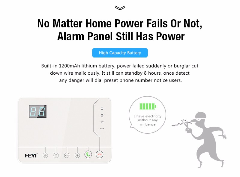 Home Appliances Control Systems Home  automation Easy Camera Wireless Alarm System
