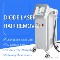 Companies looking for distributor Germany types of professional bangkok laser hair removal price for all color hair