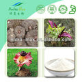 2014 Nutramax Supply Natural Glucomannan Konjac Root Powder 90% 95%