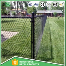 Portable Privacy Slats For Used Chain Link Fence Panel, welded fence panels