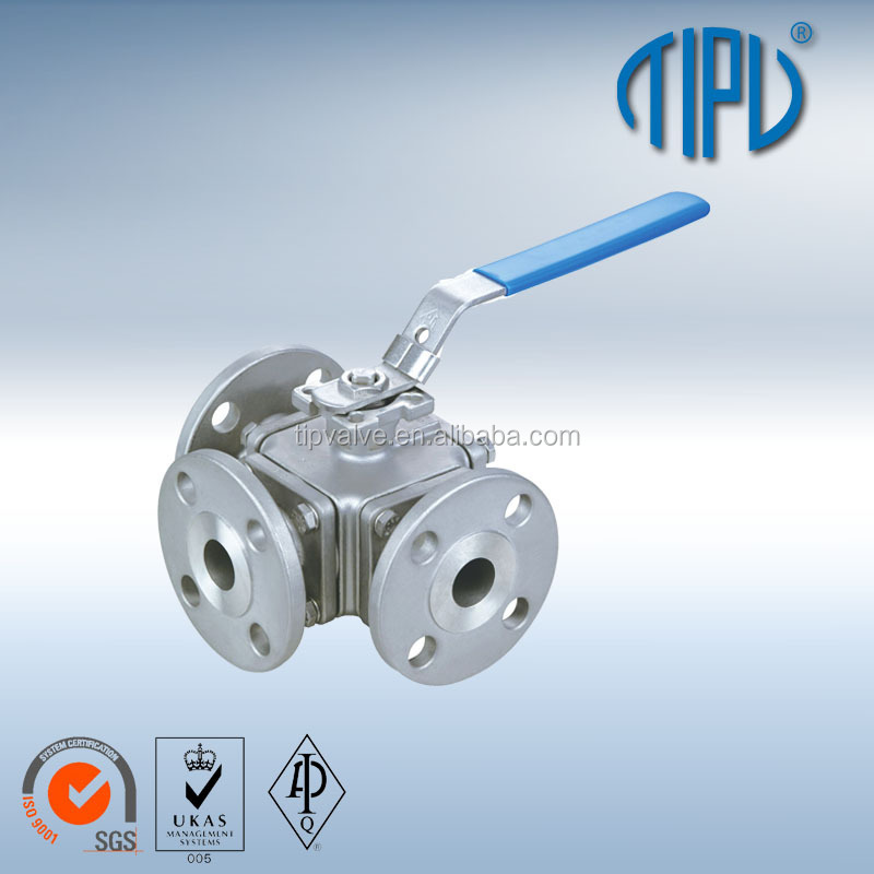 carbon steel ball valve handles