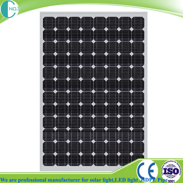 Best seller poly crystalline solar panel with CE,TUV,SGS Certificates