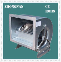 Free Standing YDW Centrifugal Blower (Manufacturer)