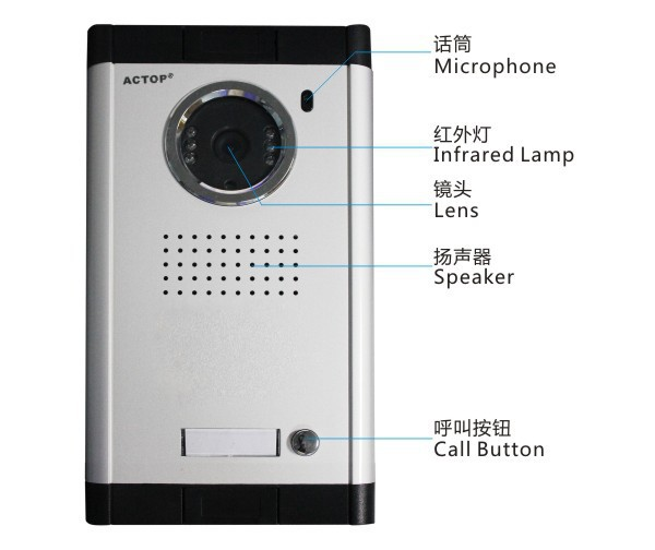 China manufacture ACTOP wired homemade video door intercom