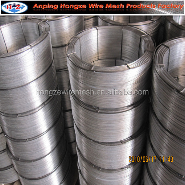 22 20 18 16 14 12 10 9 8 6 gauge galvanized wire low carbon iron wire metal wire