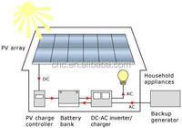 Cheap price long warranty home solar systems south africa 2kw home solar system