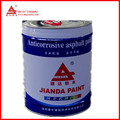 produce Jianda brand polymer acrylic waterproof coating