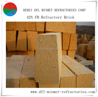 fireclay refractories brick