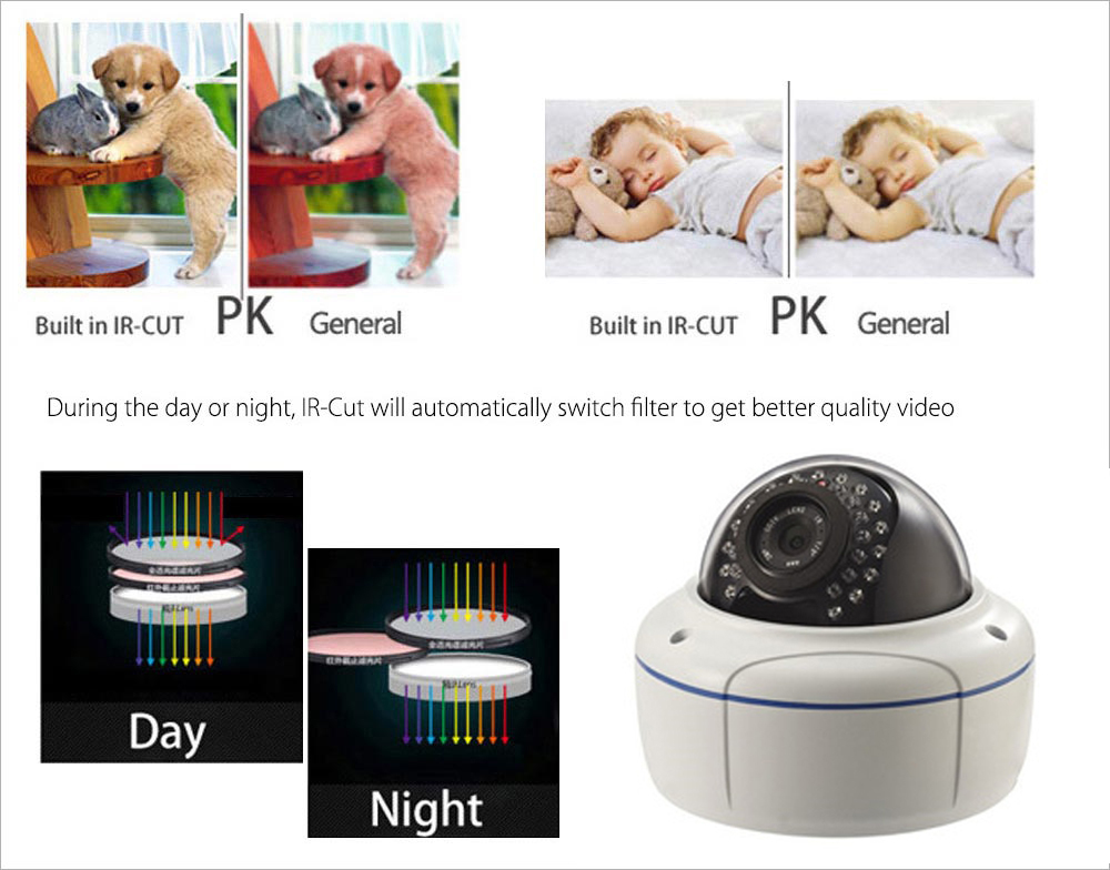 The powerful 5.0 megapixel  CCTV security  system surveillance cameras