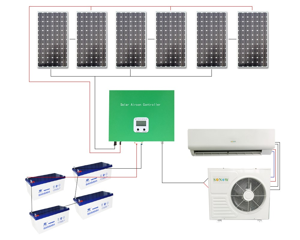 12000BTU Hot sale Off Grid 48v DC Solar Air Conditioner