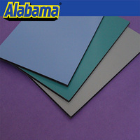 suppiler of cheapest facade 3*0.08mm aluminum composite panel for kitchen cabinet acp construction material