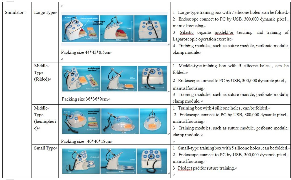 Large Type Laparoscopic Box Trainer, Laparoscopic Simulator Box, Laparoscopic Simulator for Training