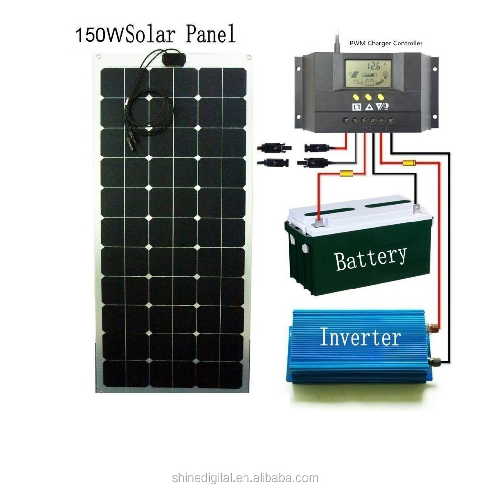 Flexible 150w 12v high efficiency solar panel with ISO,TUV,UL,CE&CSA wholesale