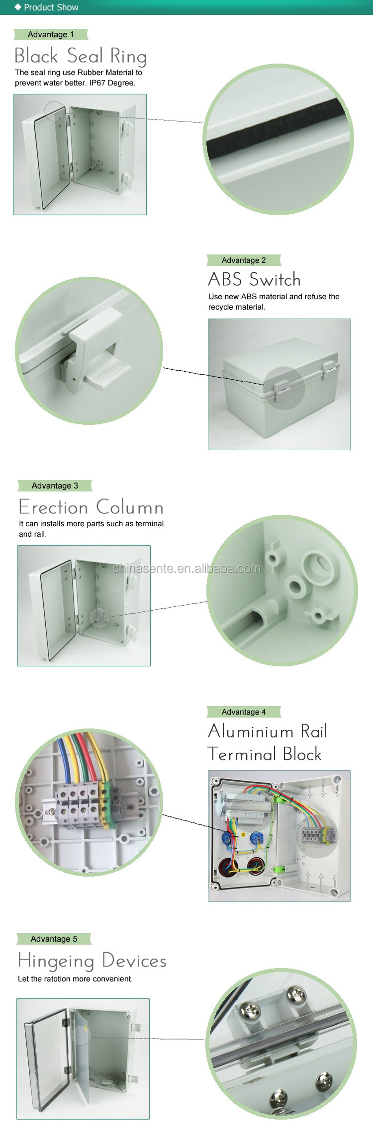 electric meter box