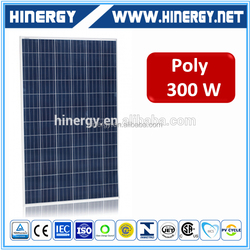 High Quality 5-310 Watt Poly Solar Panel In Stock Paneles Solares Price