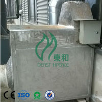 ultraviolet lamp air scrubber for rubber factory