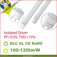 low price tuv led tube lights price in india with ul