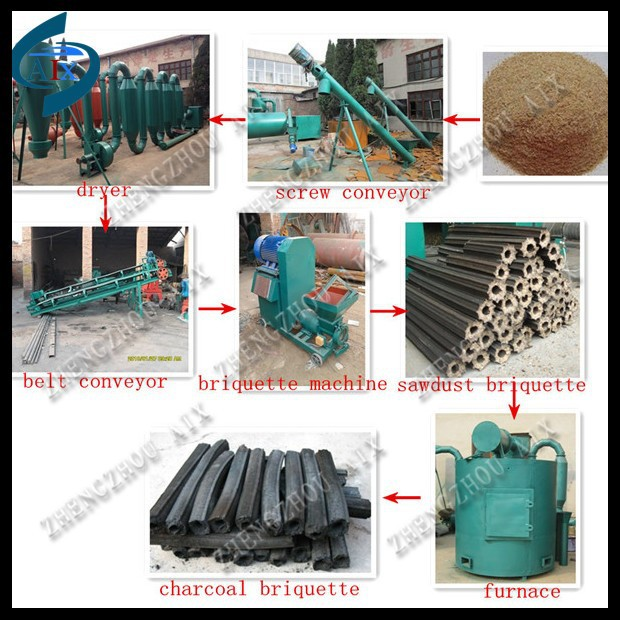 wood charcoal Briquetting Production Line