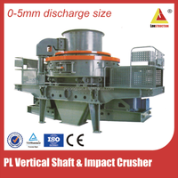 VSI-7611 Series Vertical Shaft Impact Crusher / carborundum sand make machine