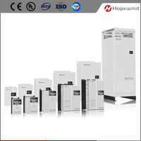 CE/UL certified top quality inverter power saver