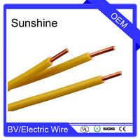 Cu/pvc building electric wire color code