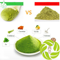 Premium Japan Green Tea Powdered Tea