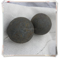 wrought iron forged steel grinding ball